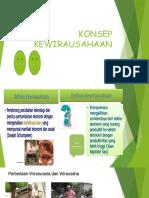 KONSEP KEWIRAUSAHAAN