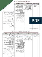 RPT TAHUN 1 KSSR RPT Pendidikan Islam (SK) Tahun 1