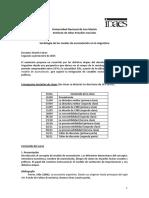 Programa de Sociología de Los Modos de Acumulación 2015