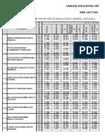 Cuadro Calificaciones Iiq
