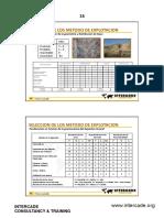 GEOMECANICA APLICADA AL PLANEAMIENTO Y EXPLOTACION DE YACIMIENTO DE MINERIA SUBTERRANEA PARTE 3