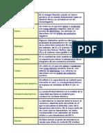 Afinidad electrónica.docx