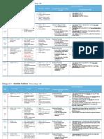 unit 1 schedule - scientific practices 2016 revised