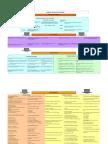 Sistemic Cause Analysis Tecnich - SCAT Planilha