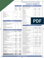 Communication financière _ Situation au 31 décembre 2015.pdf