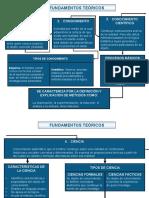 Fundamentos_Teoricos