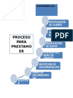 PROCESO DE CREDITO.docx