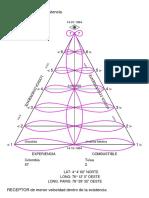 Modelo Del Observatorio e Instrucciones de La Lectura