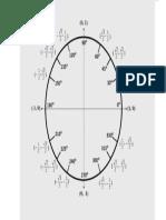 Trignometry Angle Circle