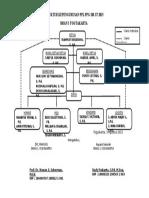 Struktur Kepengurusan Ppl Ppg Sm3t 2015