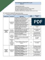 Matriz Sesiones de RE Comunicación (1)
