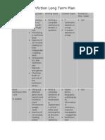 Nonfiction Long Term Plan - LBravo