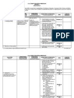 Araling Panlipunan budget of work