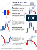 overview-Candlesticks.pdf