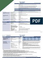 Tarifas y Comisiones Banca Personas Junio 2016
