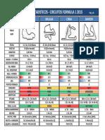 Calendario Oficial Formula 1 2015 Datos Técnicos y Estadísticos de Los Circuitos 1