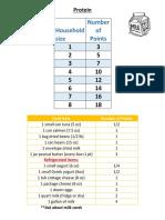 household charts