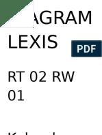 DIAGRAM LEXIS.docx
