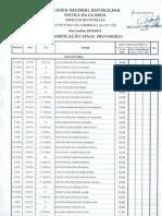 Classificação provisória prova técnico-profissional 33º CFS