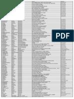 Liste Des Médecins Spécialistes