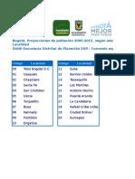 DICE015 ProyeccionesBogota 31122015 (2)