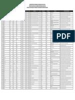 Publicacion-Web-DACT QSMA Saberes Distributivo