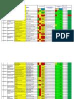 Evaluacion de Riesgos Iperc