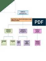 FARMACOS ANTIDIABE.docx