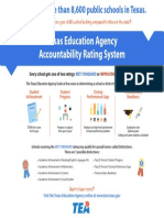 An Overview of the TEA's Accountability Rating System