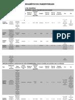 2016 Tabela Antidiabéticos Parenterais Insulina e Análogos
