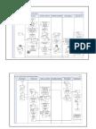 Flowchart Penjualan Keuangan Daerah Section