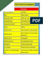 Proteínas Recombinantes