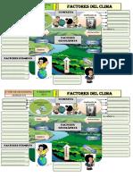 3º AÑO S3 FACTORES DEL CLIMA.pdf