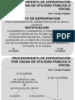231028777-004-Procedimiento-de-Expropiacion-Esquema-b.pptx
