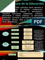 Estructura de la educación en México.pptx
