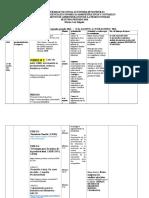 Planificacion II PRUEBA Segundo-Periodo READECUADO -2016-DAE-820