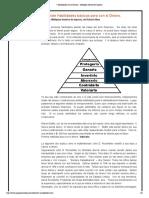 7 Habilidades Con El Dinero - Multiples Fuentes de Ingreso