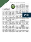 a div week 10 schedule