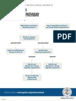 Ulcerative Colitis Care Pathway