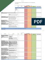 Copy of Gap Analysis Template