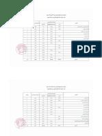 ens arabic pes-modules