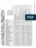 Federal Child Welfare Grant Program Matrix Table
