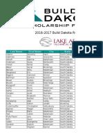 2016-17 Build Dakota Scholarship Winners