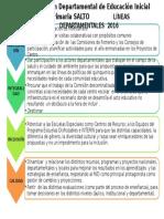 PresentaciónlineaSDPTALES