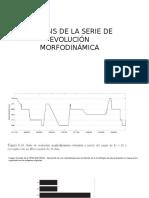 Análisis de La Serie de Evolución Morfodinámica