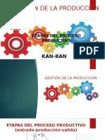 procesos de gestión de la produccion