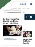 Los Nuevos Sueldos Para Administración Pública, Obreros y FAN (Tablas) _ Noticiasaldiayalahora
