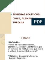 Ppt Sistemas Politicos (Chileno, Aleman y Turco)