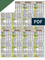 tabla de verbos.pdf