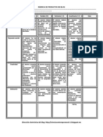 RÚBRICA DE PRODUCTOS DE BLOG 3-2.pdf
